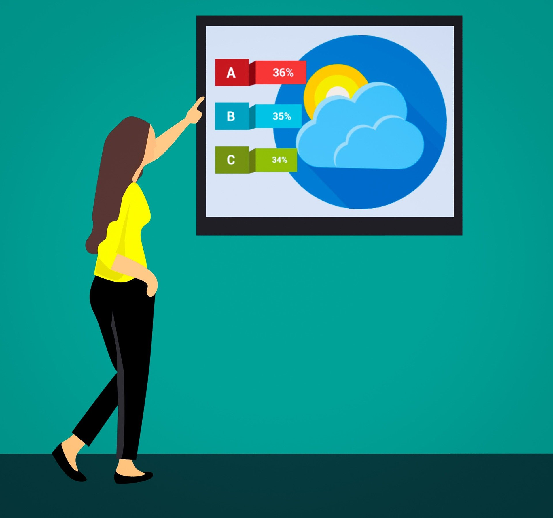 Three Tips for Improving Forecast Accuracy via Revenue Enablement